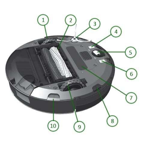 Giao diện mặt dưới Roomba 800 Seri