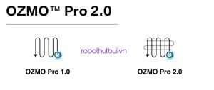 Lau rung OZMO Pro 2.0